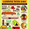 Camping vivere semplice