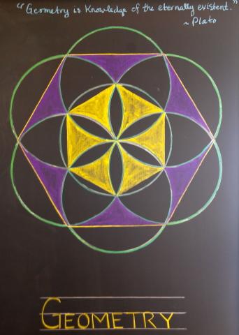 foto: chalkboarddrawing.org