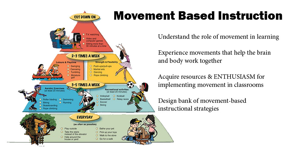 Movement-Based-Training-Image